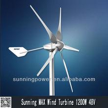 hot sale wind turbine thermoelectric generator
