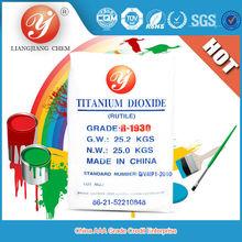 china titanium dioxide rutile grade manufacturer