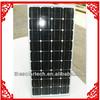 Trina Solar Panel 190W Price Per Watt in India