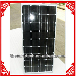 Trina Solar Panel 190W Price Per Watt in India