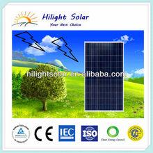Price per watt polycrystalline 275 watt solar panel/panel solar/solar module for 1MW solar power plant with TUV, IEC, CEC