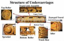 alat berat undercarriage part untuk bulldozer dan excavator