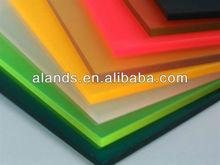 cast plexiglass sheet acrylic sheet manufacturing