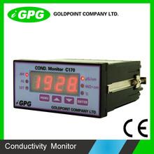 electric resistance meter C170