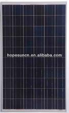 Good price per watt solar panel price 250W polycrystalline solar panel with TUV, IEC, CE, ISO