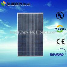 China best PV supplier thin film solar panel