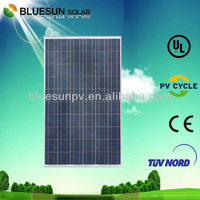 China best PV supplier 12v solar panel 250w
