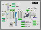 UniWeb SCADA, HMI software