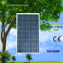 TUV UL ISO CE solar panel bypass diode