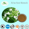 Cheap Chlorogenic Acid Powder Honeysuckle Flower Extract
