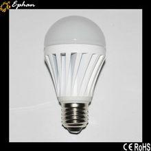 CE RoHS UL FCC certifications led light bulb