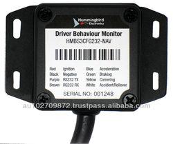 Driver Behaviour Monitor