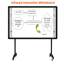 Special factory price multi-touch Smart board for digital classroom and office TL-8000 Series Interactive Whiteboard