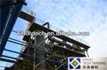 Sodio sulfato de línea de producción