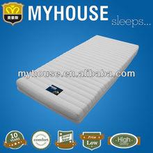 hot hot sexi photo,high density foam mattress
