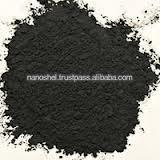 Nickle Oxide Nickel oxide NiO