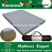 wholesale bedroom furniture mattress supplier