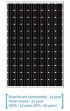 Monocrystalline 415W Solar Panel