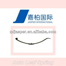 China Supplier Single Eye Leaf Spring