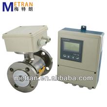 Clean and Safe Food Grade Sanitary Type Flow Meter