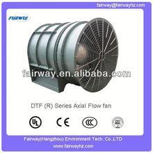 Dtf serie Metro y túnel de calor del ventilador impulsado estufa de madera Fan