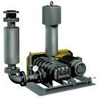 GRB industrial air blower
