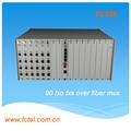 96PCM MUX FXO FXS a través de fibra óptica módem, Multiplexor, Multiplex