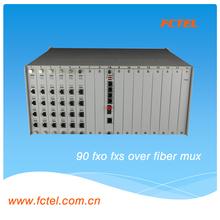 Intercom Audio multiplexer,100 channels fxo fxs voip over fiber multiplexer,voice PCM MUX