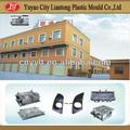 precision injection plastique moule fabricant dans la ville de yuyao