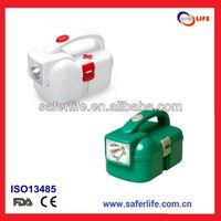 2015 emergency industrial mine first aid Travel Tool box Flashlight Tool Box Manufacturers torch tool box