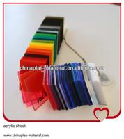 perspex acrylic sheet UK