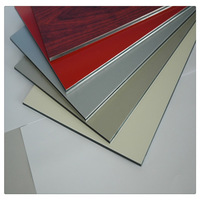 Aluminum Composite Panel Sheets for container house