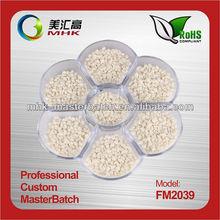 caco3 filler master batch
