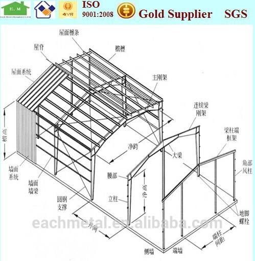 Pr fabricada f cil instalar a o asnas para venda Pre made roof trusses