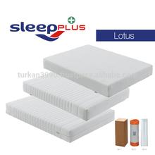 Lotus Visco Memory Foam & Comfort PU Foam Roll Mattress 2015