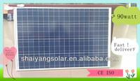 price per watt solar panel 90w