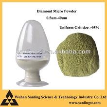 Polycrystalline Micro diamond abrasive powder same grit is over 95%