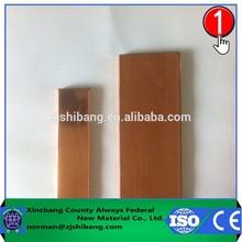 Copper Bonded Steel Flat