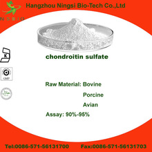 Chondroitin sulfate Injectable