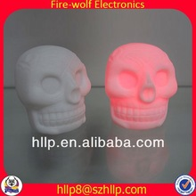 China Wholesale Factory Price Led Puppet Manufacturer Factory Price Led Puppet Made in China