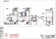 JHH-2000 mixing machine for paint factory