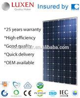 China Solar Panel Manufacturer Mono 250W Solar Module TUV CE CEC Solar power system