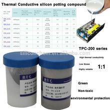 self leveling silicon rubber compound thermal conductive compound TPC-235