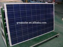 Price Per Watt! pv Poly Solar Panel 250w, Solar Module!