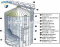 De armazenamento de grãos silos preços