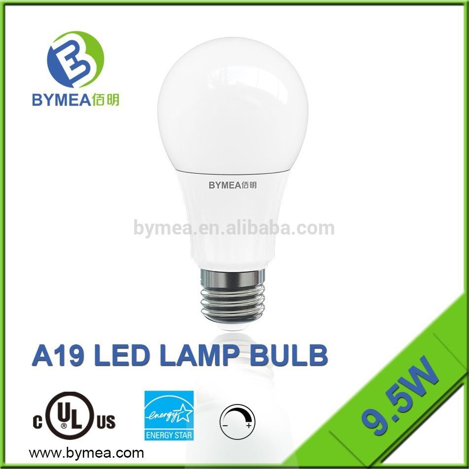 Power Consumption Of A Light Bulb Porn Nice Photo