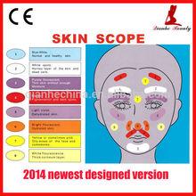 UV wood lamp skin analyzer
