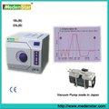 Classe venda quente B dental autoclave / autoclave 18L sterilizer (b) / 23L (b)