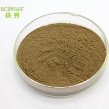 Coleus forskohlii extract