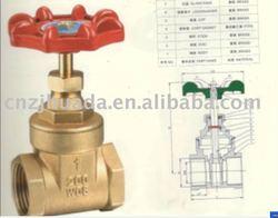 FF 2 1/2 brass gate valve